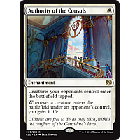 Authority of the Consuls